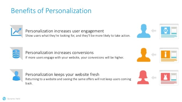 benefits of personalization