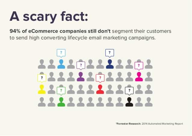 email marketing personalization scary fact