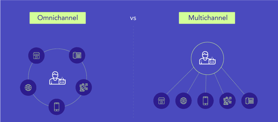 omnichannel-vs-multichannel