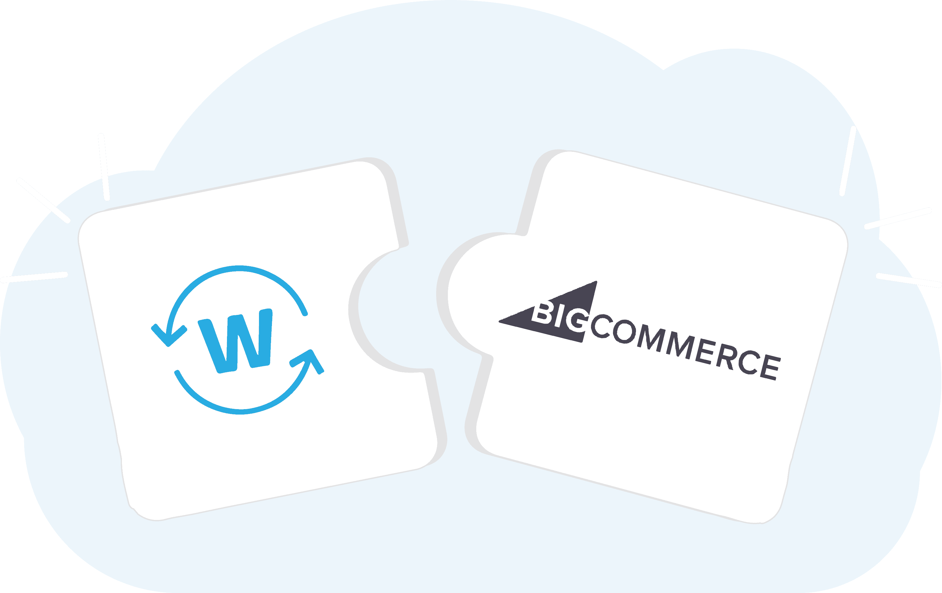 BigCommerce Integrates with Wigzo